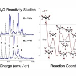 H2 Production from Reactions Between Water and Metal Centers in Non-Traditional Oxidation States